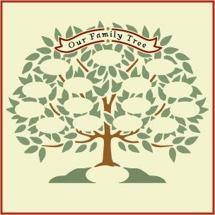 sukupuu